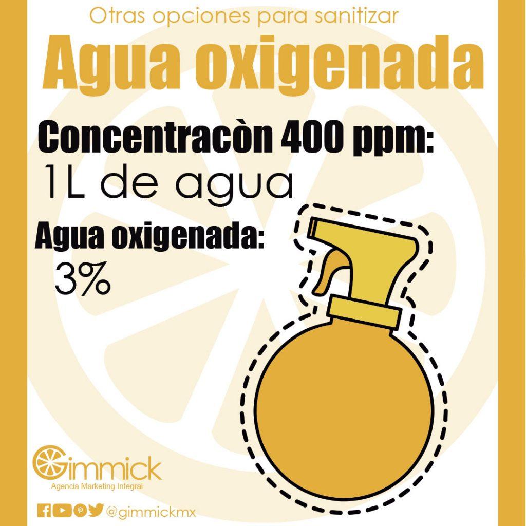 Desinfectate con Agua Oxigenada