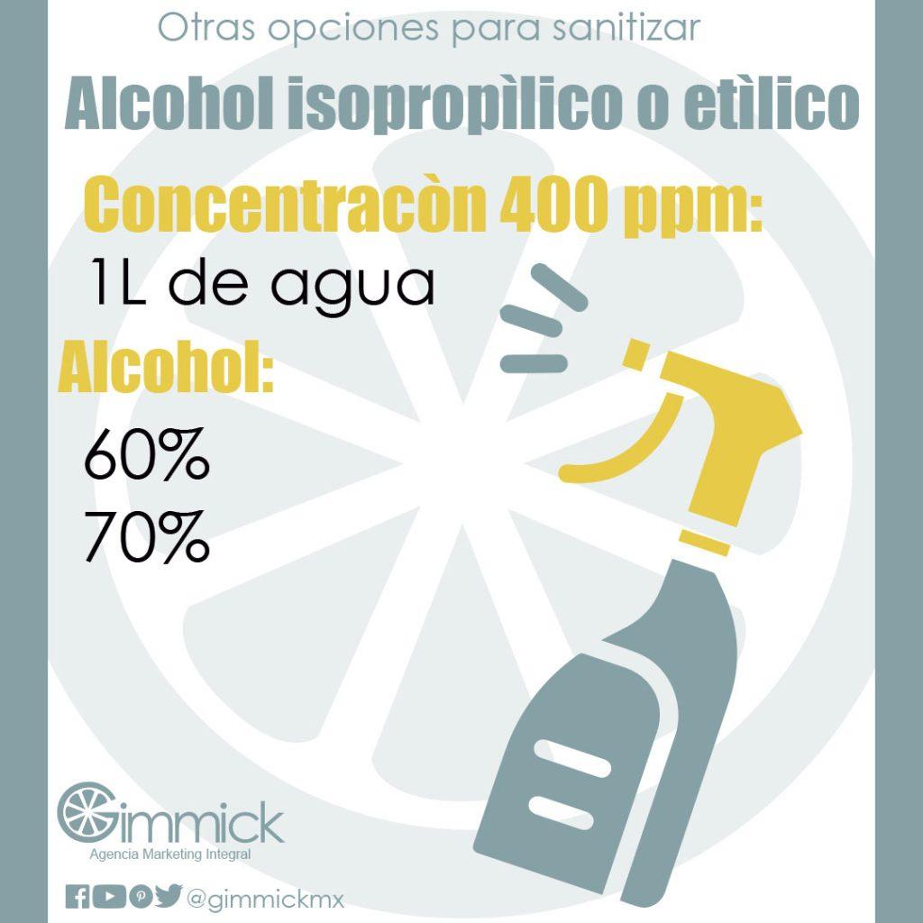 Solucion Desinfectate con alcohol