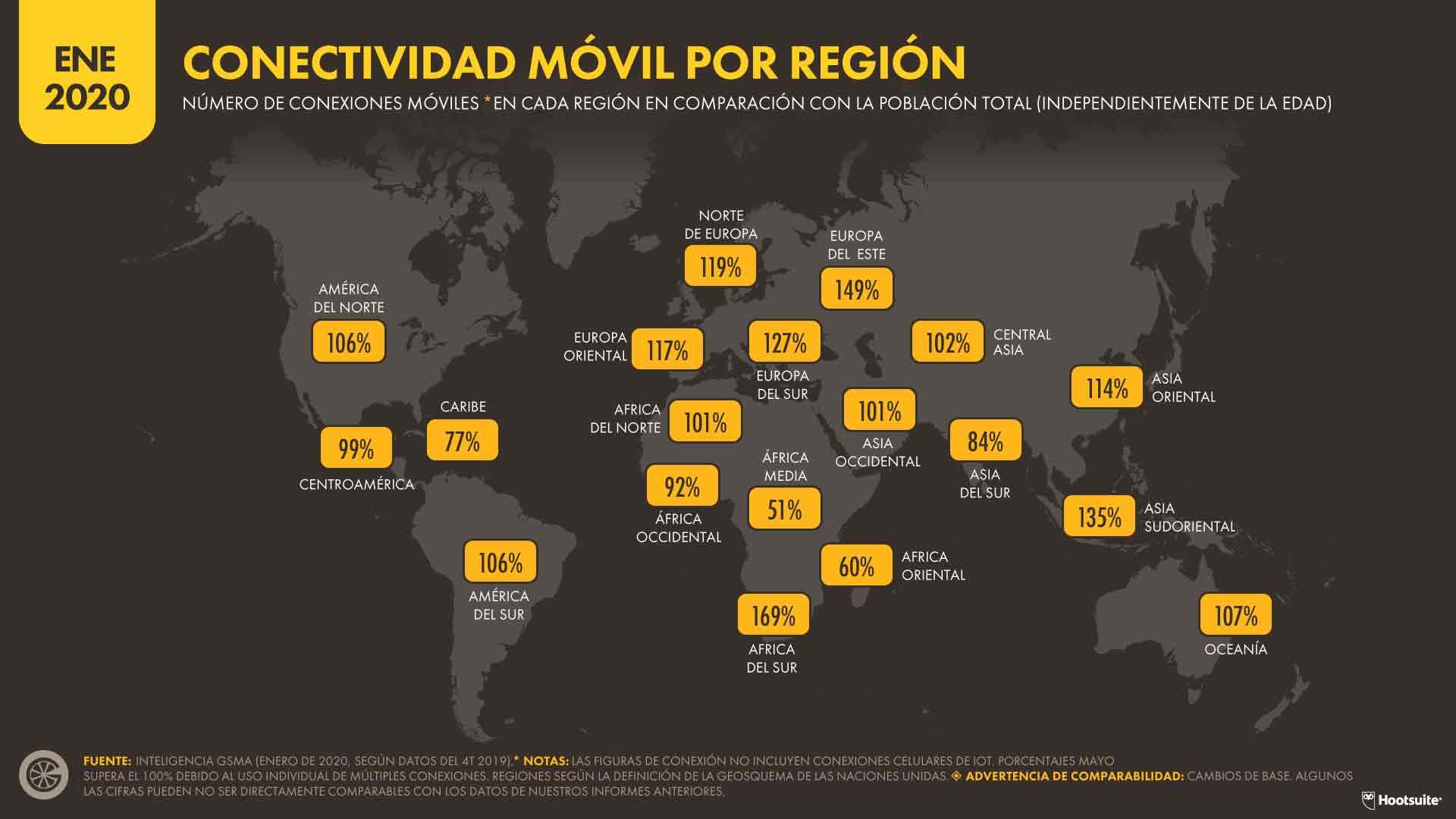 CONECTIVIDAD MoVIL POR REGIoN