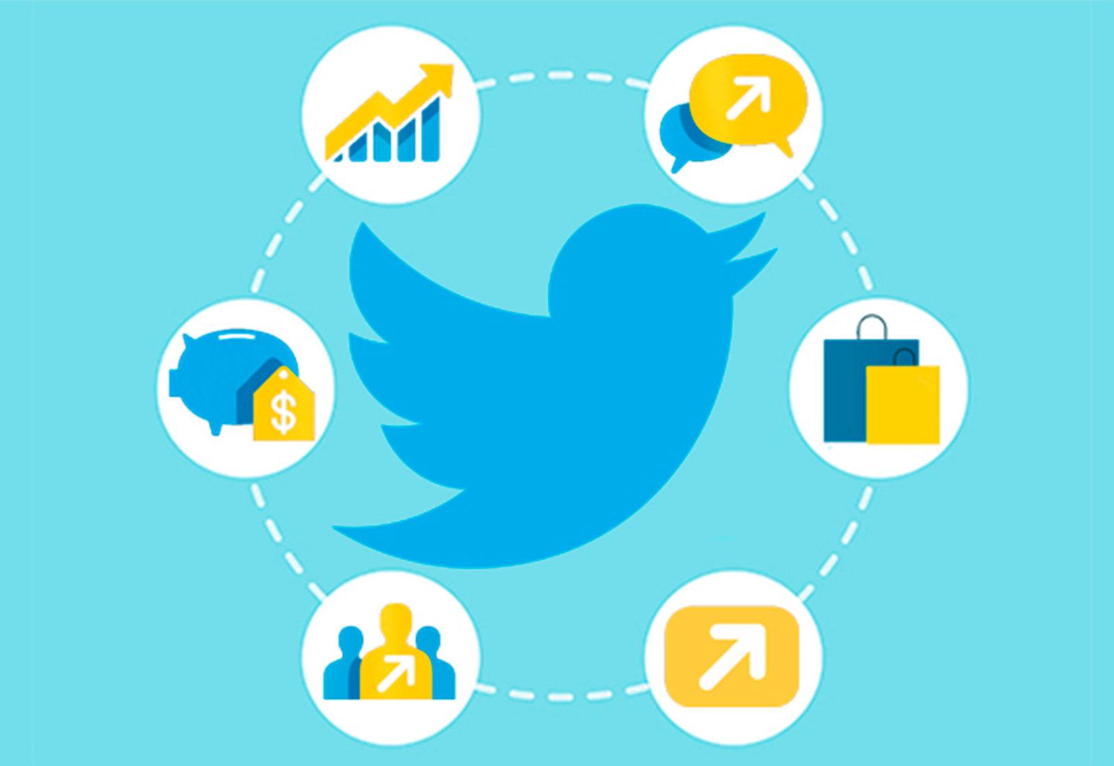 Twitters Ads objetivos